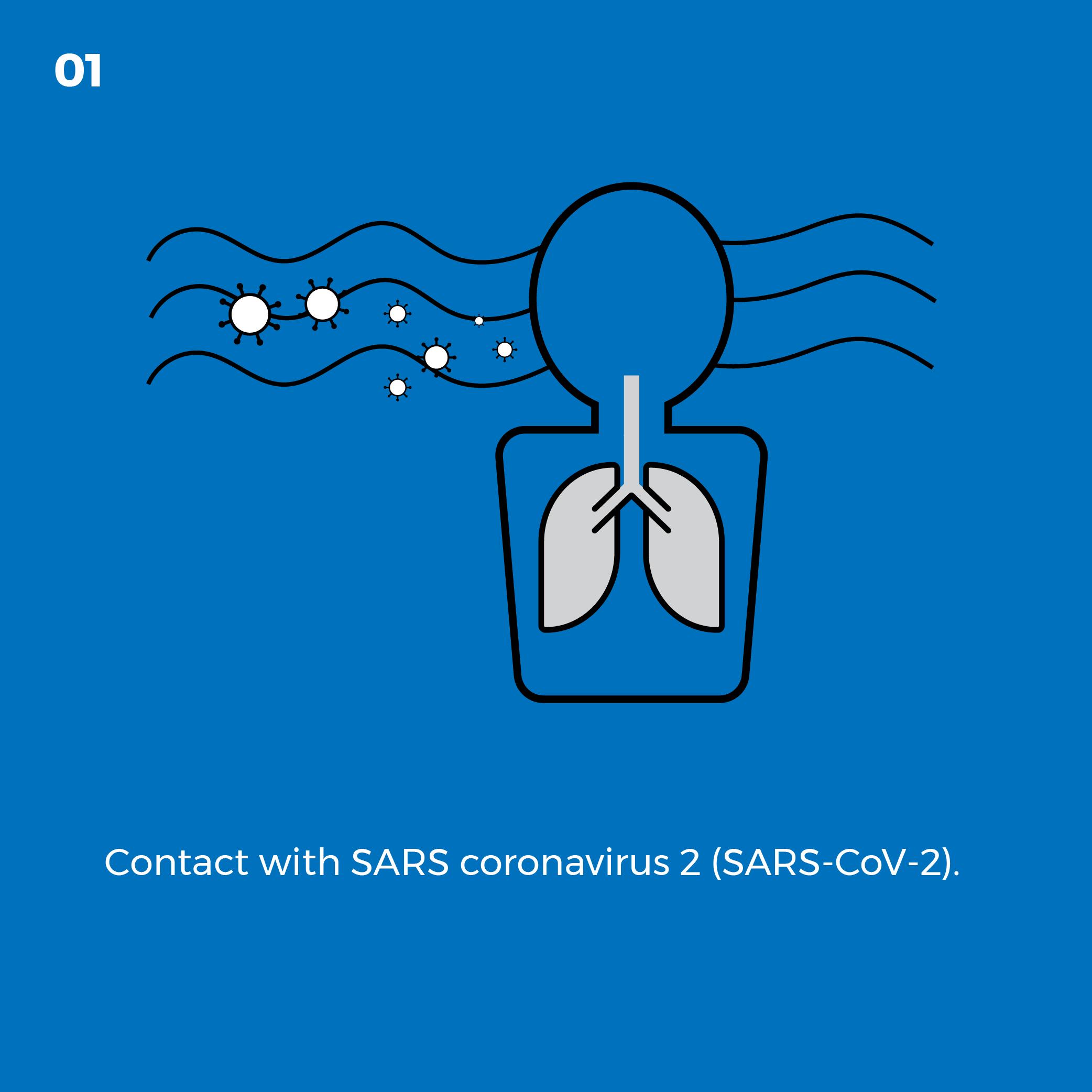 Contact with SARS coronavirus 2 (SARS-CoV-2)