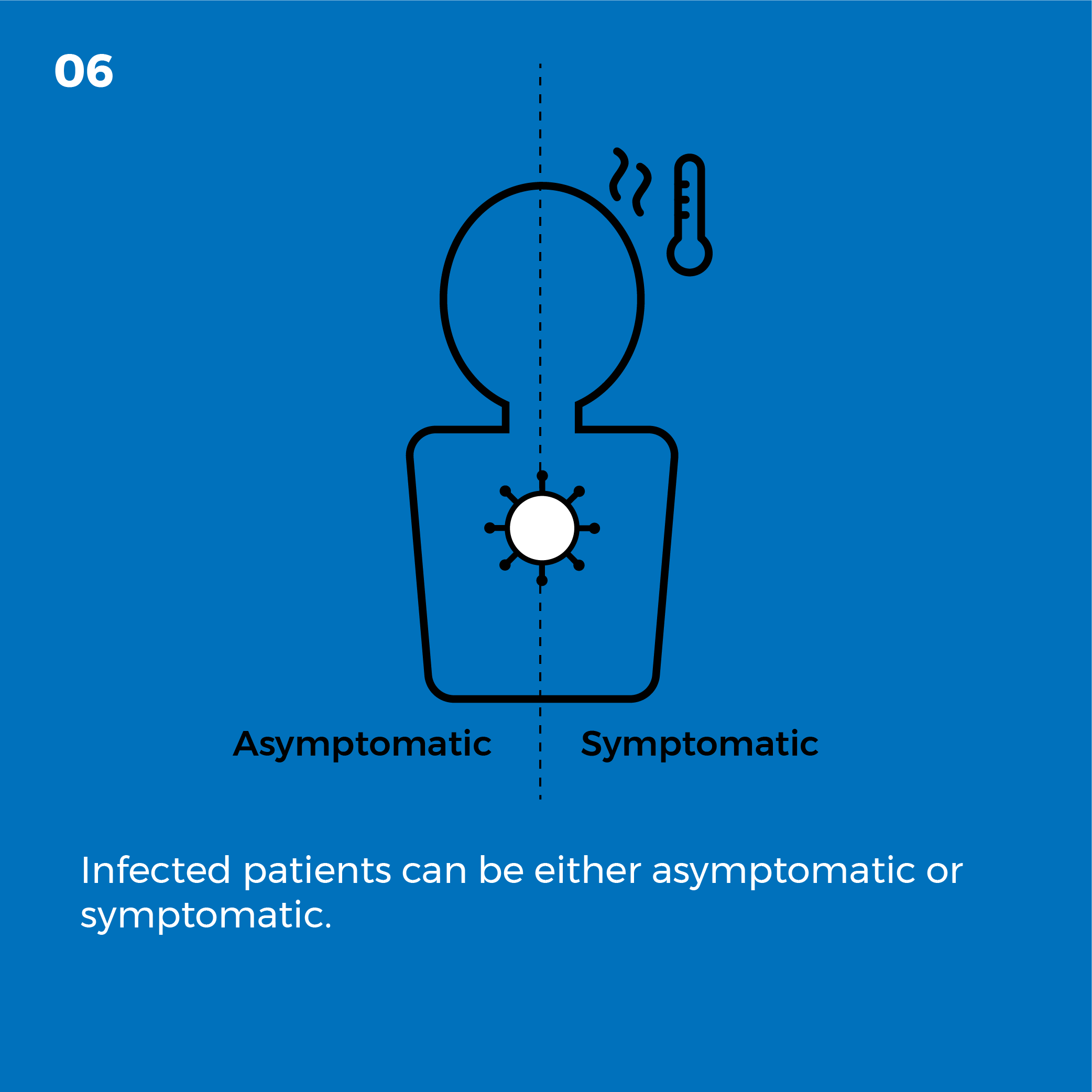 Infected patients can be either asymptomatic or symptomatic.