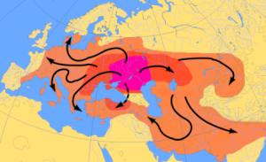 AryanMigration