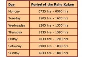 Chart showing the times of Rahu Kala