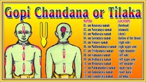 12 Tilaka Marks