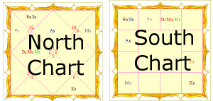DIFFERENCES BETWEEN NORTH INDIAN & SOUTH INDIAN CHARTS