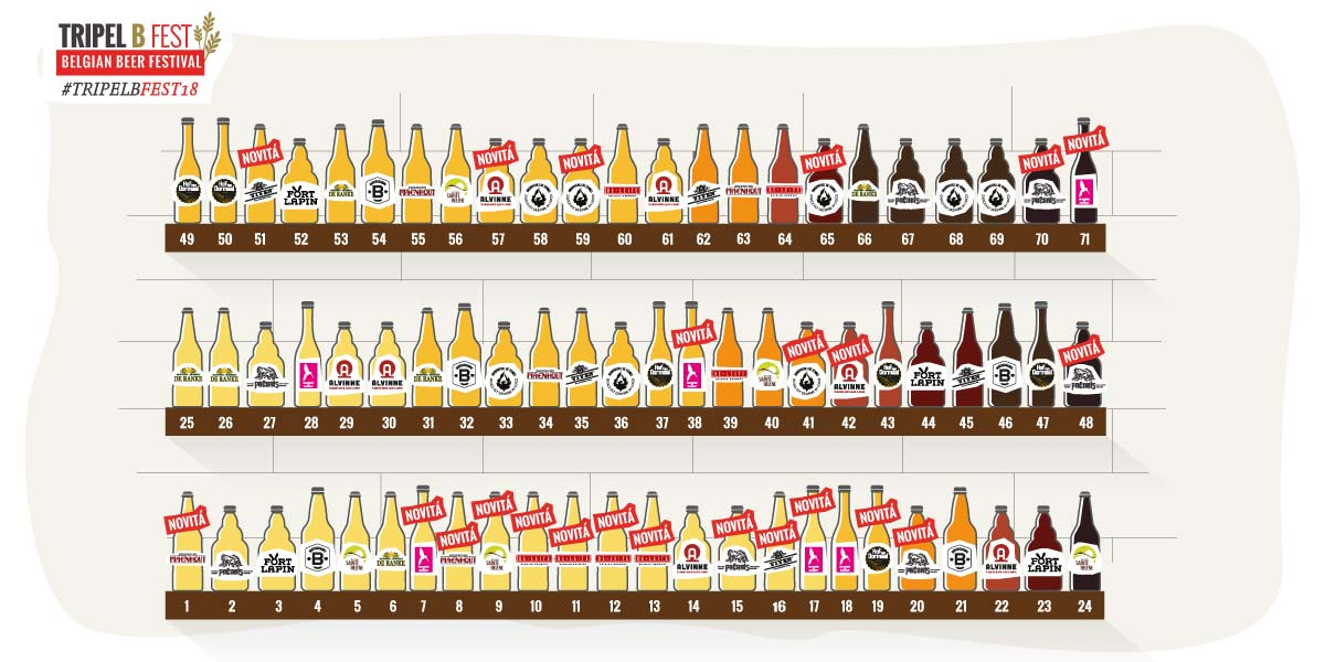 Le birre del Tripel B Fest, festival della birra belga il 25, 26 e 27 Maggio ai Docks Dora, Torino!
