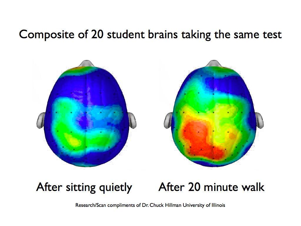 brain-benefits-exercise