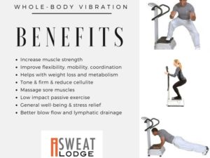 Shake Up your Work-Out Routine with Passive Exercise and Whole-Body Vibration