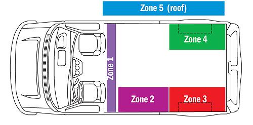 Plan Your Van: