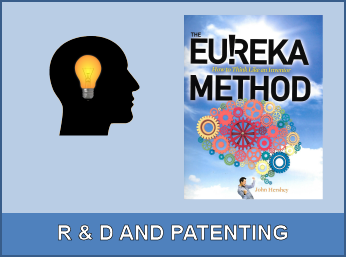 R & D and Patenting services with cover of John Hershey's book on invention The Eureka Method & Lightbulb