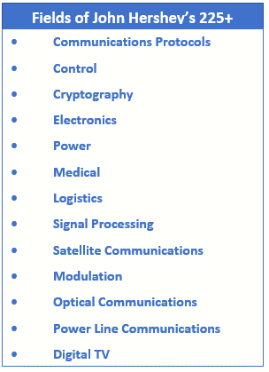 A list of 13 top technical fields of John Hershey's 225 patents