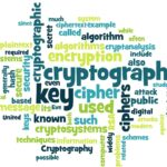 Montage of words representing cryptographic elements