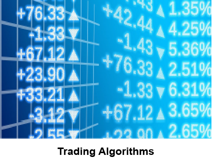 Stock market quote screen showing Trading algorithm as IP