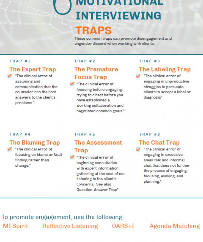 mi-traps
