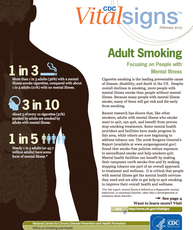 Adult Smoking – Focusing on People with Mental Illness