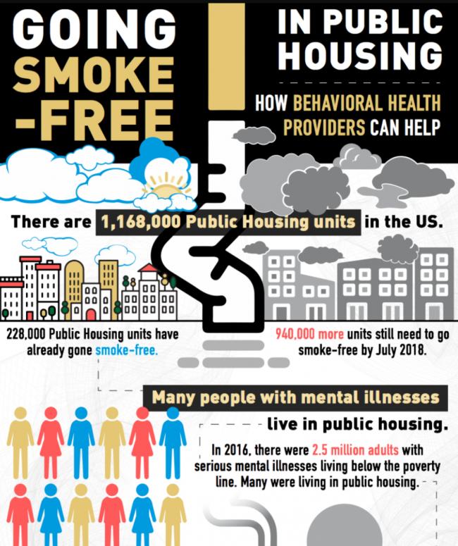Going Smoke-Free in Public Housing