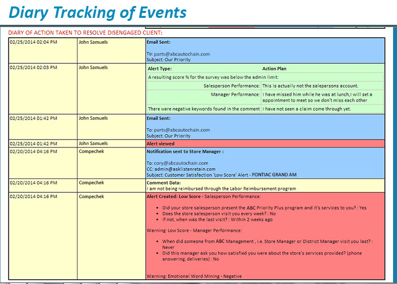 Diary Tracking of Events