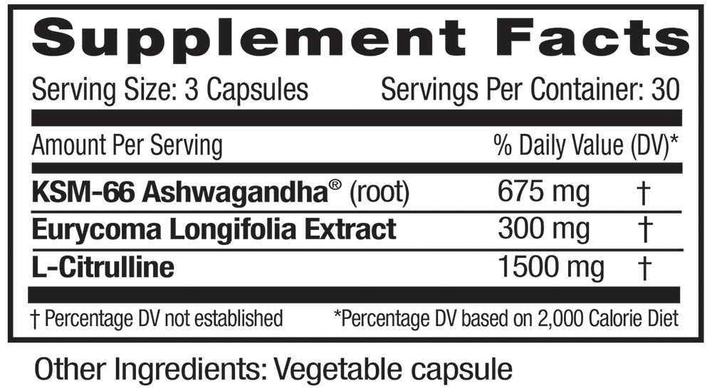 Emerald Labs Testosterone Health Supp Facts1