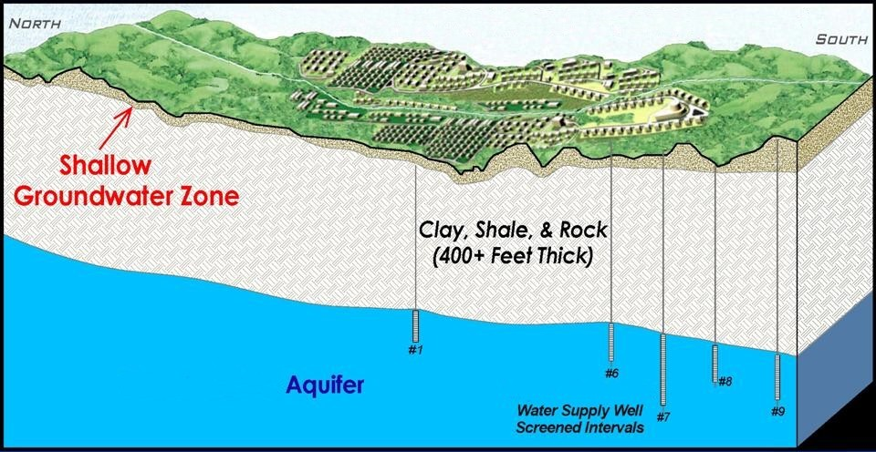 Groundwater Map Sample