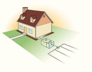Title 5 Septic System Inspections Services