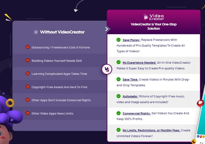 Why should you use VideCreator?
