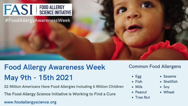 Food allergy awareness week information graphic
