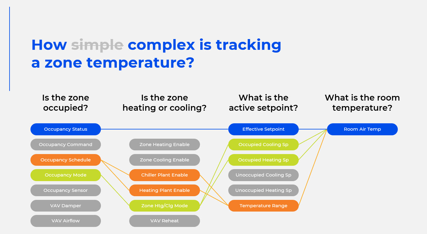 Complex-point-tracking-example