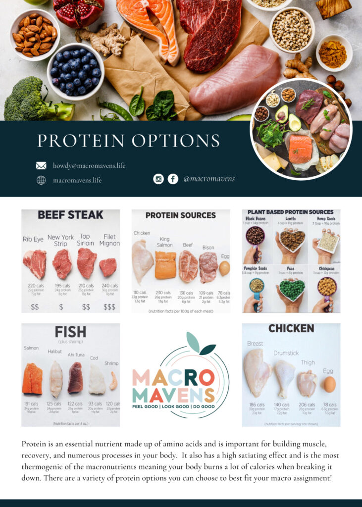Protein Options