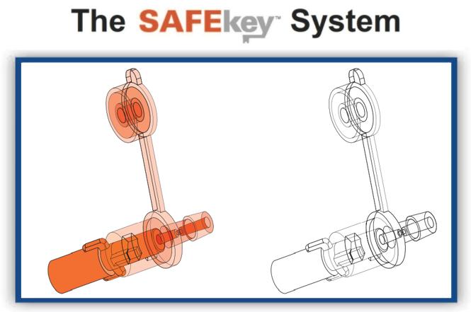 The SAFEkey System