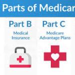 Medicare four parts