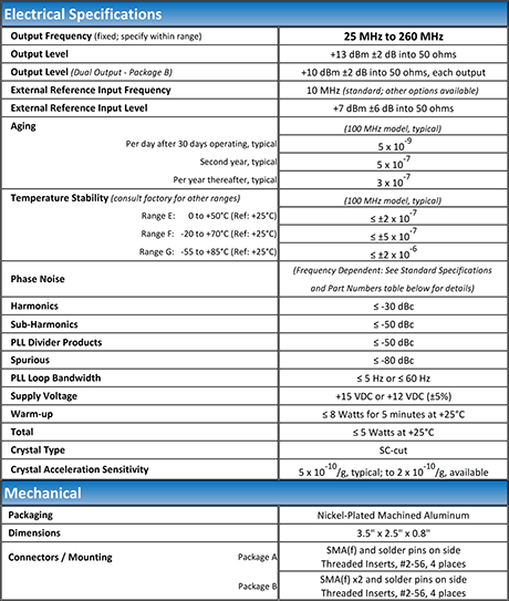 VHF PLO Typical Specs