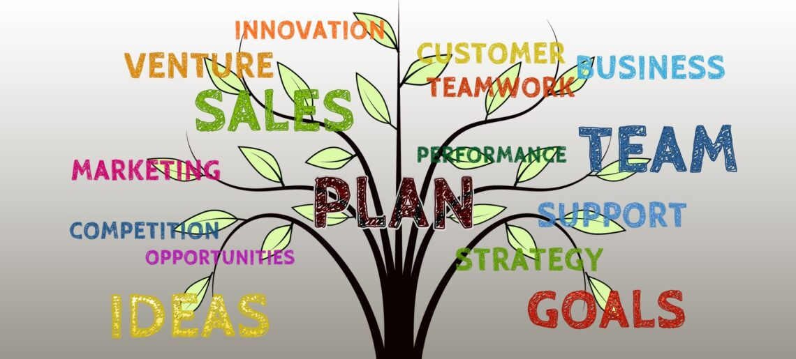 Successful Business Strategy: 4 Steps to Drive Your Business