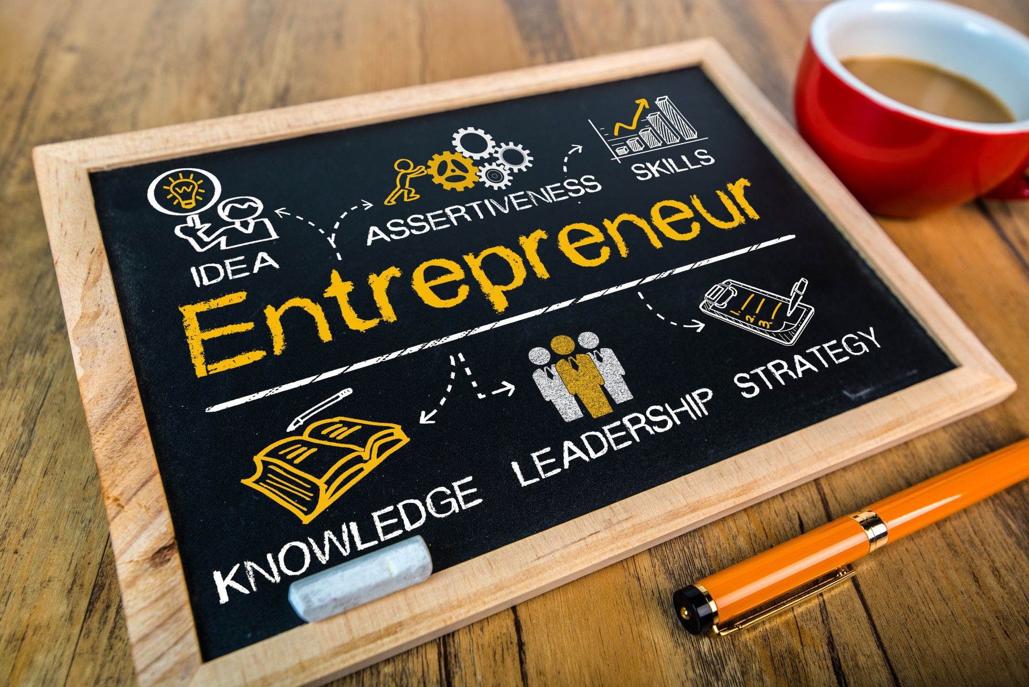 how do you know if you should be an entrepreneur