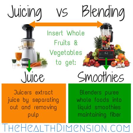 juicing vs blending juice vs smoothies