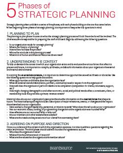 5 phases strategic planning