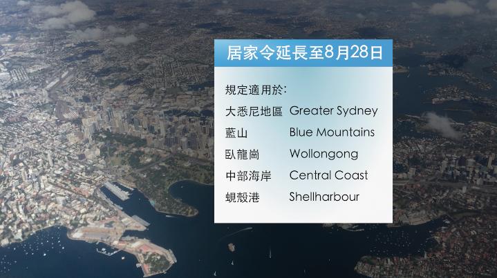 20210730 新州延長居家令四週:新州政府就Macquarie Park未來發展咨詢公眾:更生會將舉辦網上肺癌小組活動
