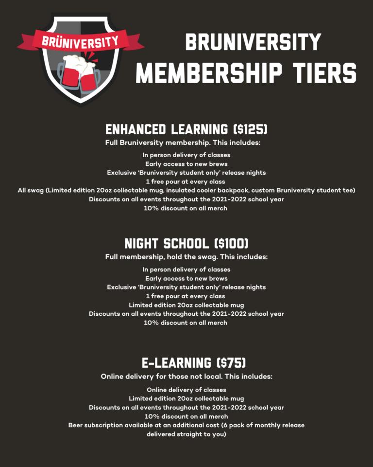 Bruniversity Membership Tiers (3)