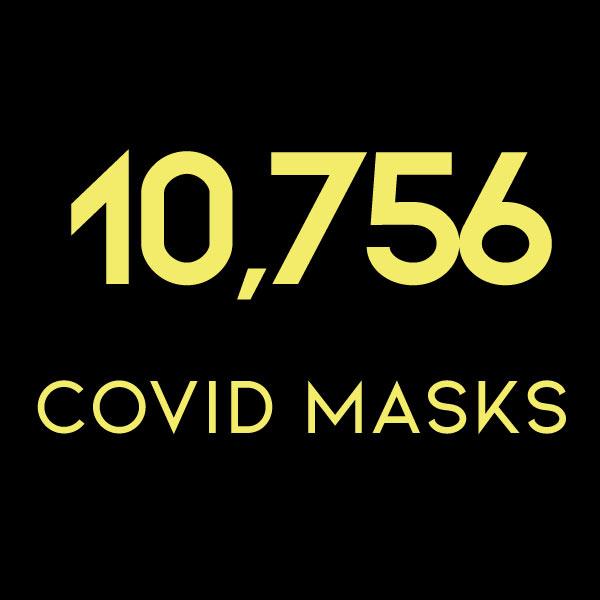 10,756 Covid Masks
