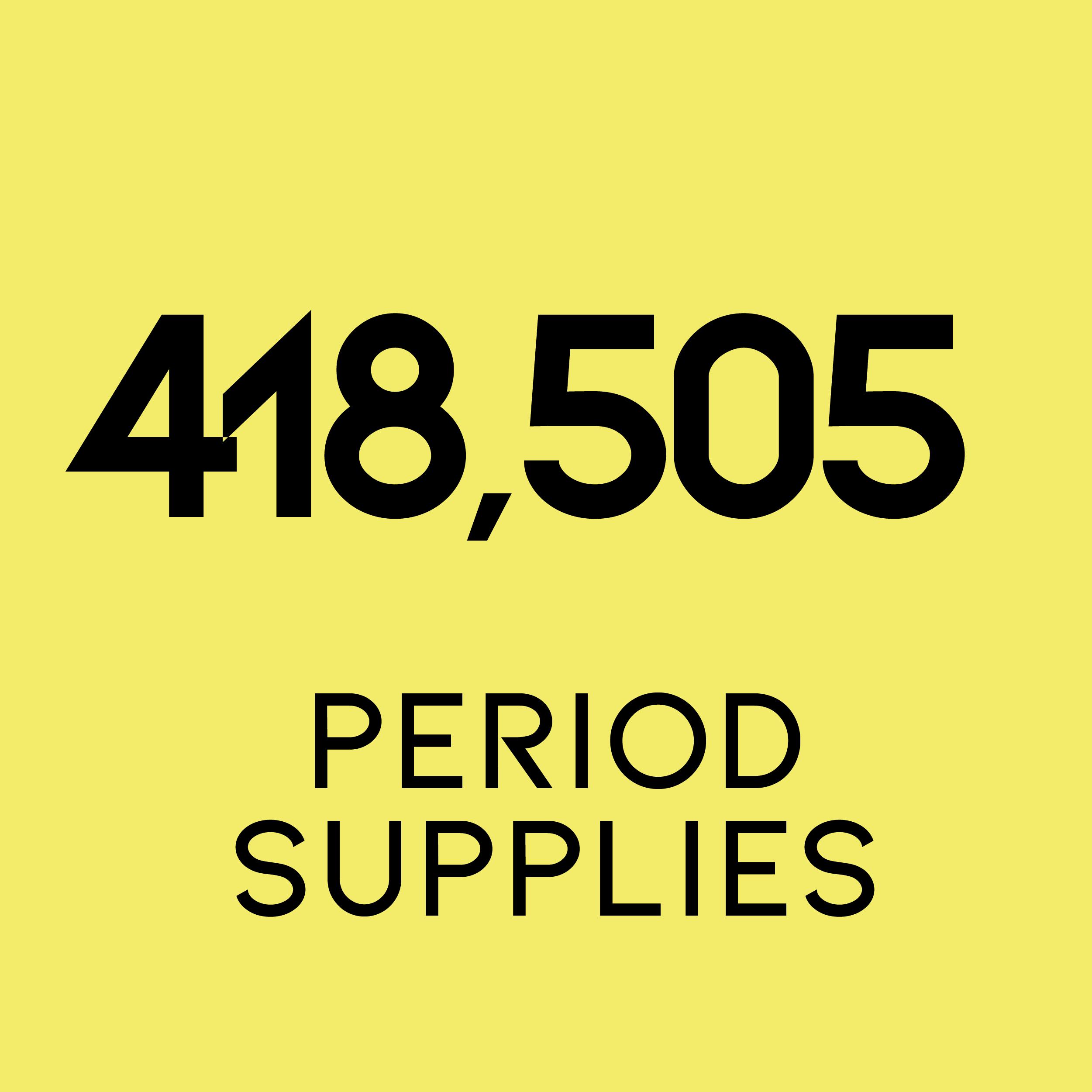 418,505 Period Supplies