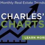 Charles' Charts—Second Edition—Local RE Trends