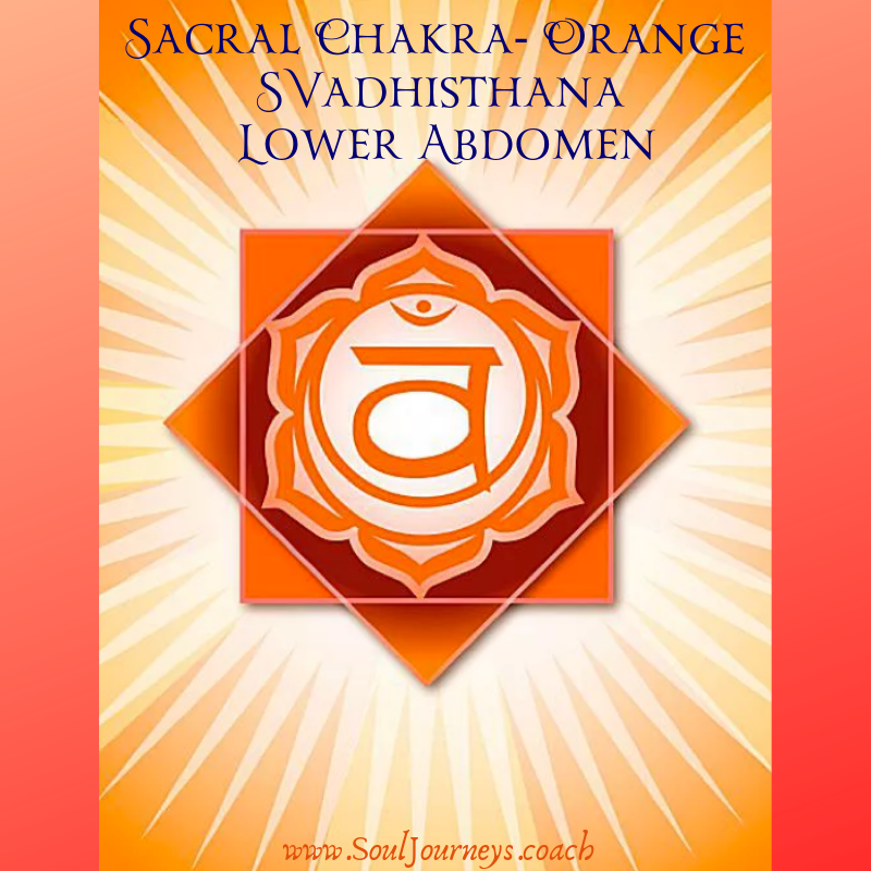 Second chakra - The Svadhisthana