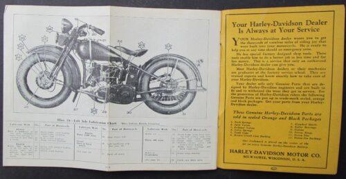 vintage rigid harley