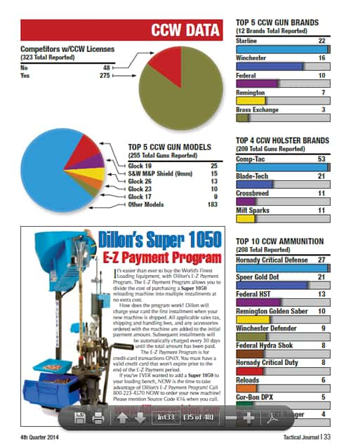 IPDA Tactical Journal 2014 IDPA CCW Stats