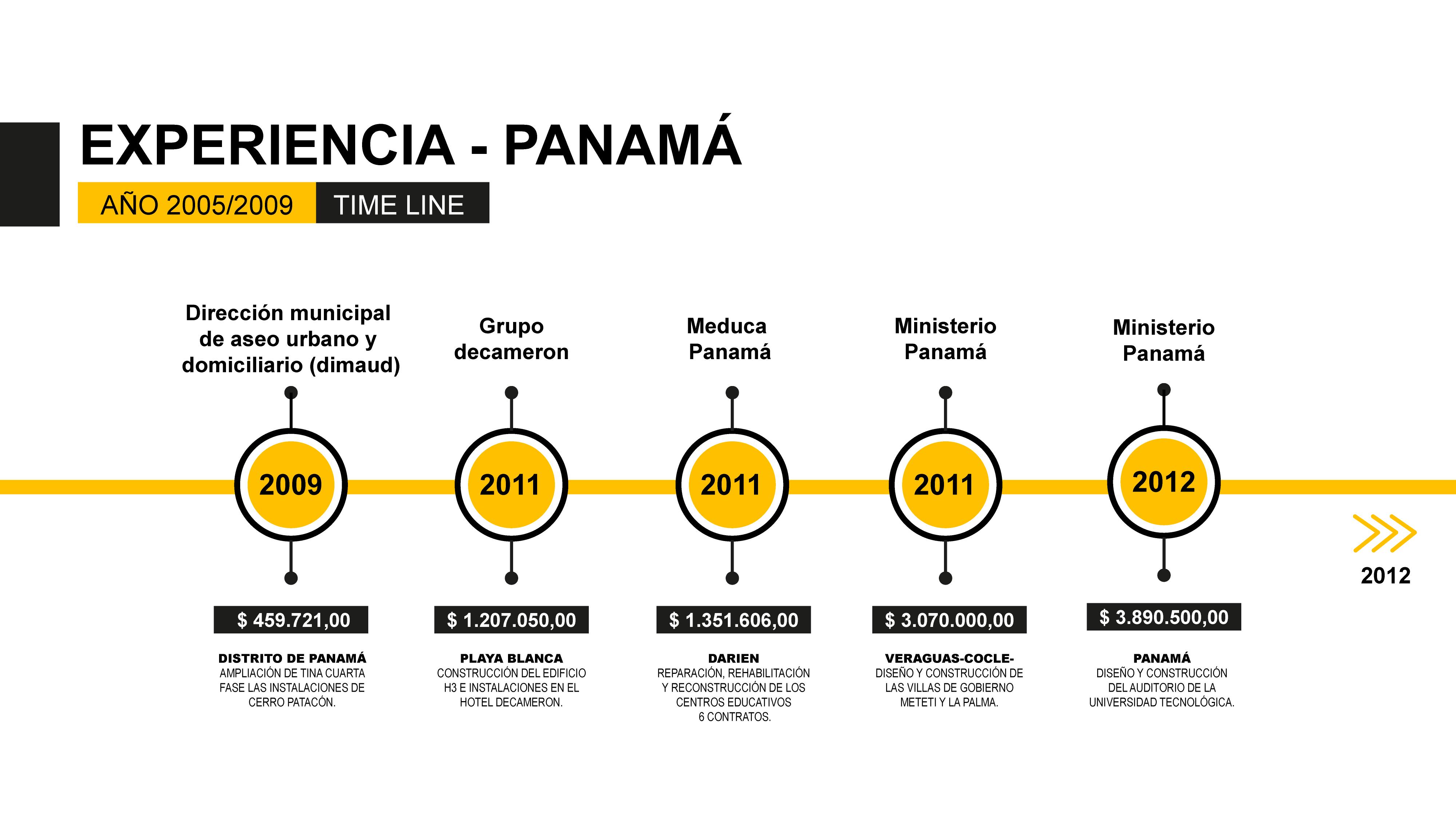 3 PANAMA