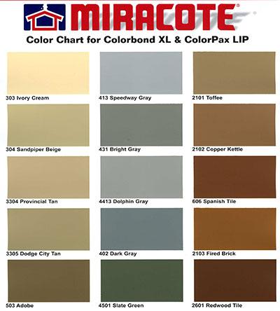 Miracote Microtopping Color Charts