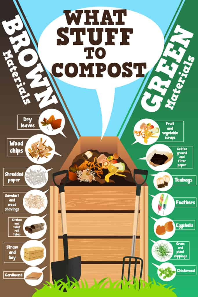 How to compost household scraps and yard waste