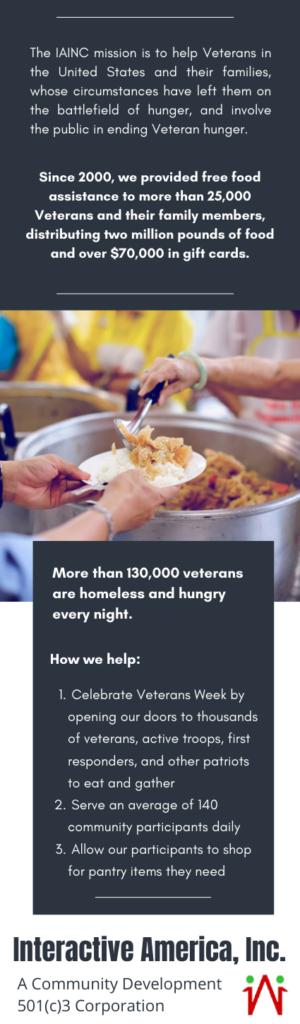 feeding veterans donation information