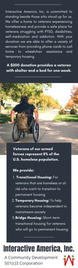 homeless veterans donation information