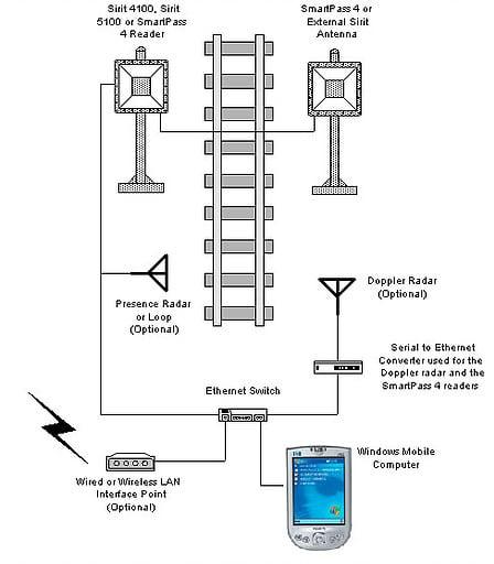 aei-diagram