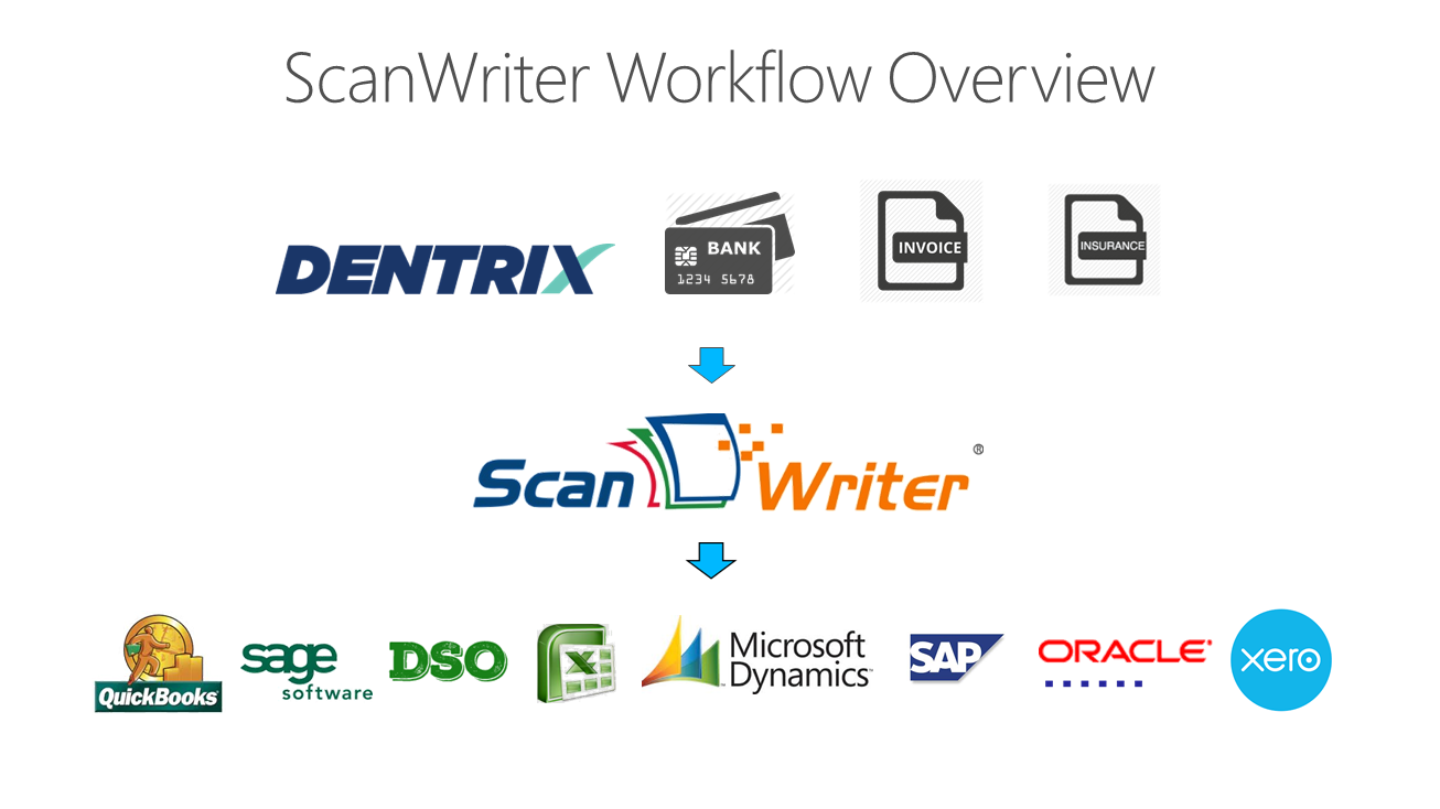 final-workflow-overview