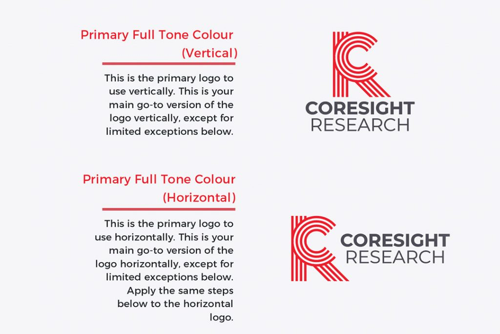 coresight3