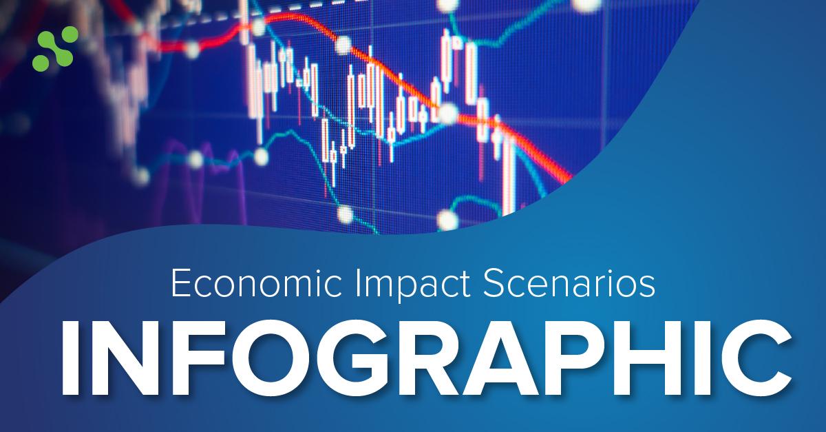 Modeling COVID-19: Economic Impact Scenarios Infographic