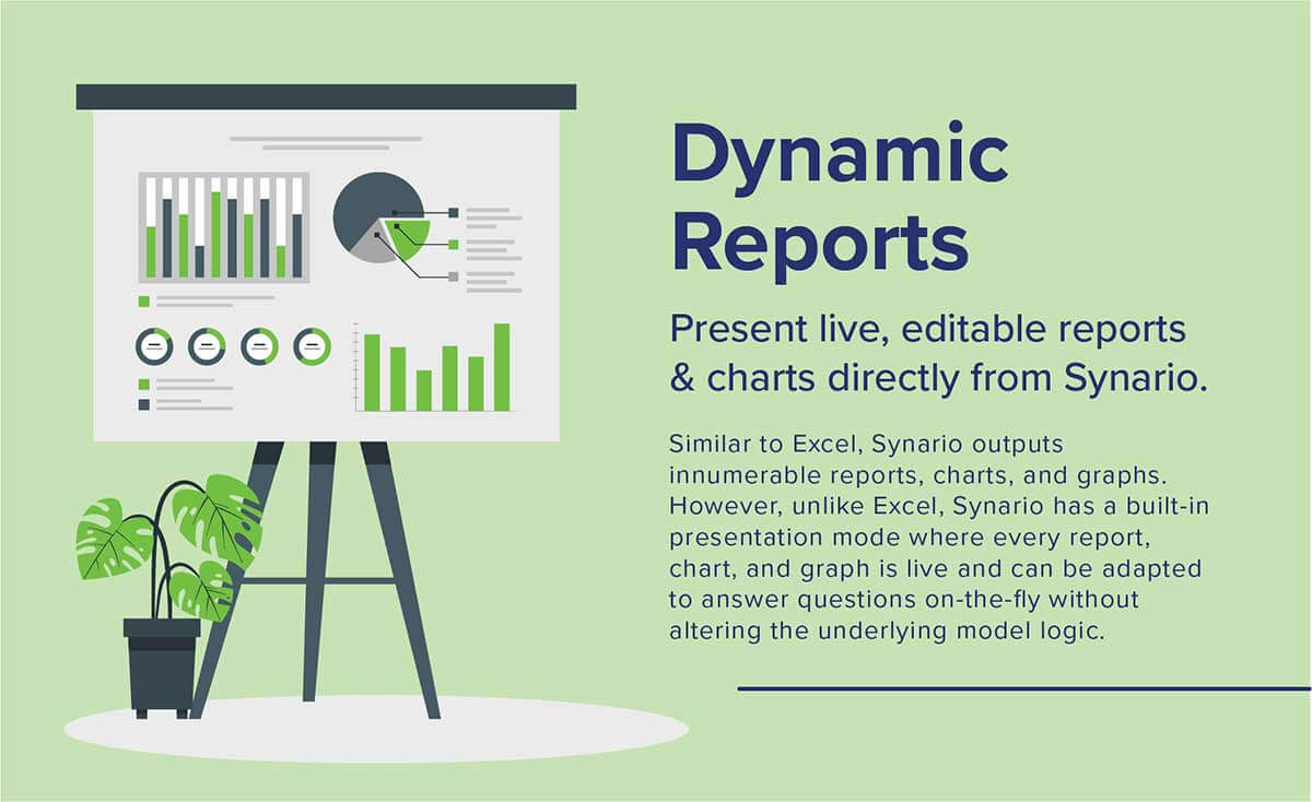 Dynamic presentations and reports